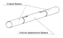 zamena-nizhnih-vencov-breven-2